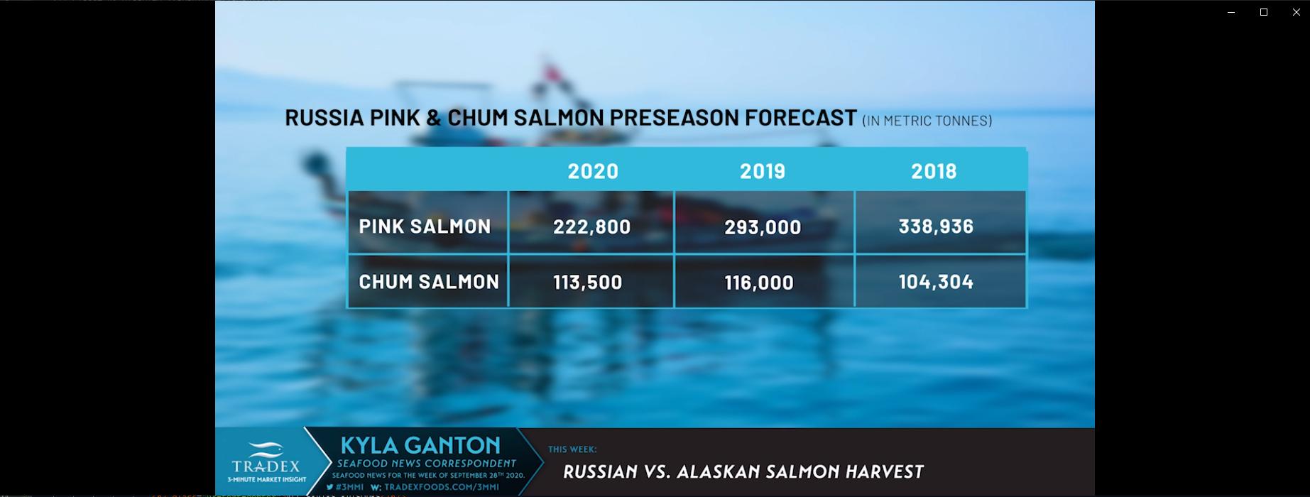Russian Salmon Harvest