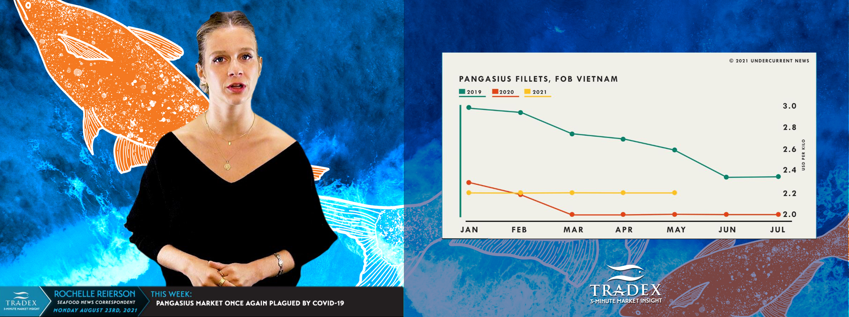 WE DO NOT ANTICIPATE ANY DOWNWARD PRICING FOR PANGASIUS ANYTIME SOON